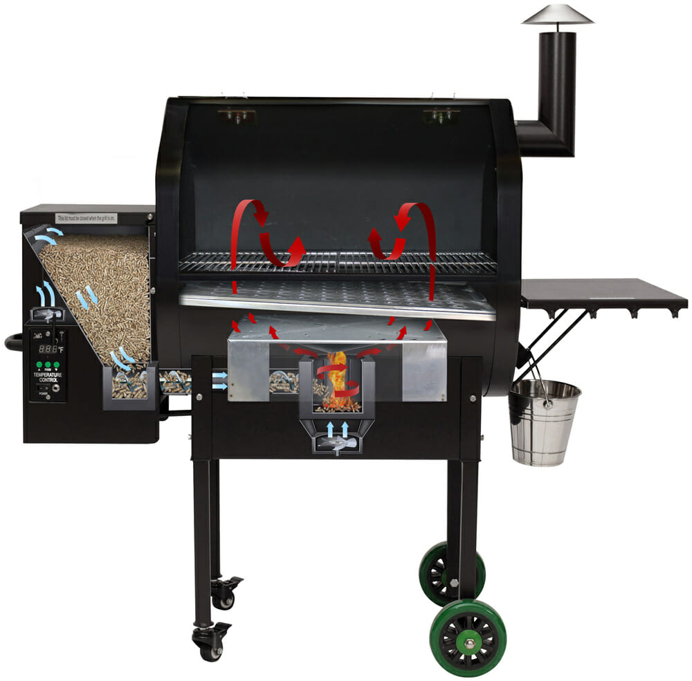 Why we choose Green Mountain Grills over Traeger Friendly Fires